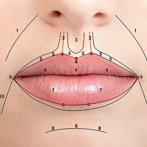 Medicina estetica - Studio dentistico Setaro ad Alessandria